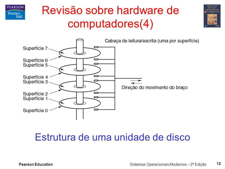 Pearson Education Sistemas Operacionais Modernos – 2ª Edição 12 Revisão sobre hardware de computadores(4) Estrutura de uma unidade de disco