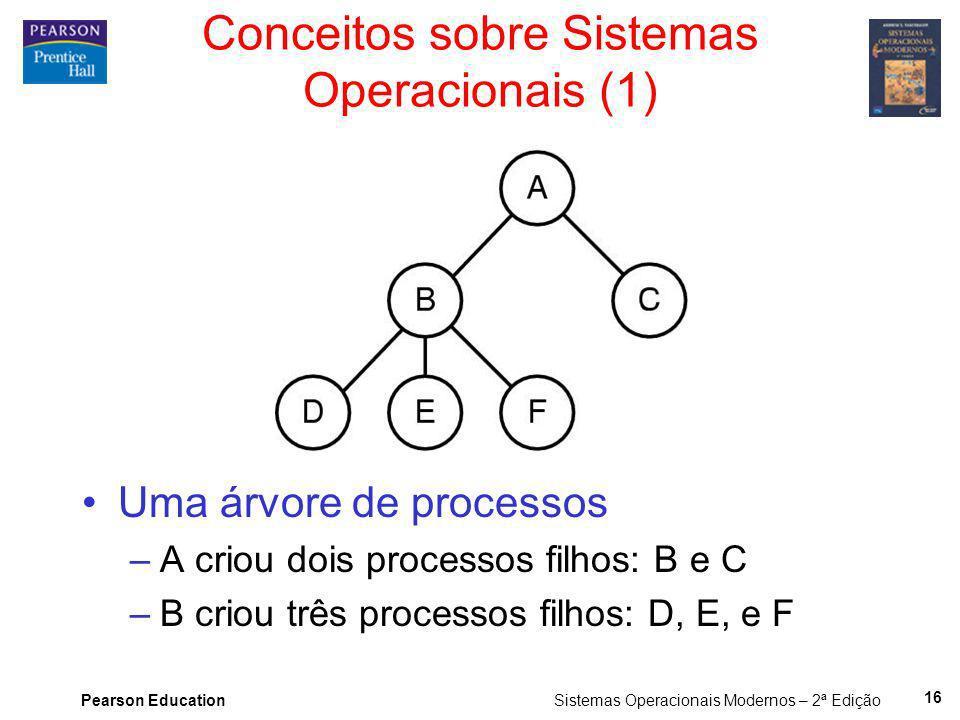 Pearson Education Sistemas Operacionais Modernos – 2ª Edição 16 Uma árvore de processos –A criou dois processos filhos: B e C –B criou três processos
