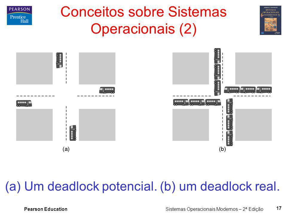 Pearson Education Sistemas Operacionais Modernos – 2ª Edição 17 (a) Um deadlock potencial. (b) um deadlock real. Conceitos sobre Sistemas Operacionais