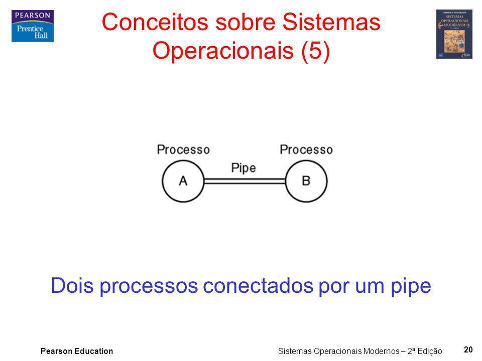 Pearson Education Sistemas Operacionais Modernos – 2ª Edição 20 Conceitos sobre Sistemas Operacionais (5) Dois processos conectados por um pipe