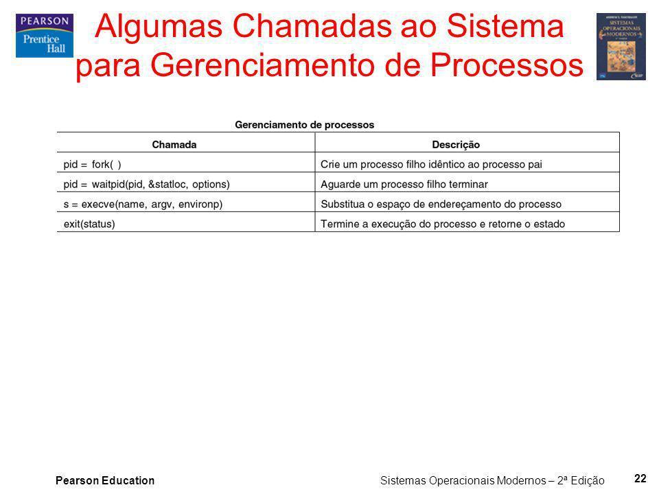 Pearson Education Sistemas Operacionais Modernos – 2ª Edição 22 Algumas Chamadas ao Sistema para Gerenciamento de Processos