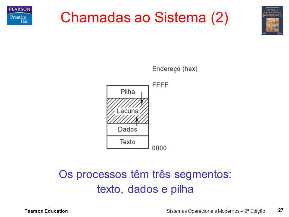 Pearson Education Sistemas Operacionais Modernos – 2ª Edição 27 Chamadas ao Sistema (2) Os processos têm três segmentos: texto, dados e pilha