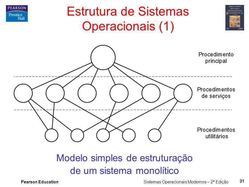Pearson Education Sistemas Operacionais Modernos – 2ª Edição 31 Estrutura de Sistemas Operacionais (1) Modelo simples de estruturação de um sistema mo
