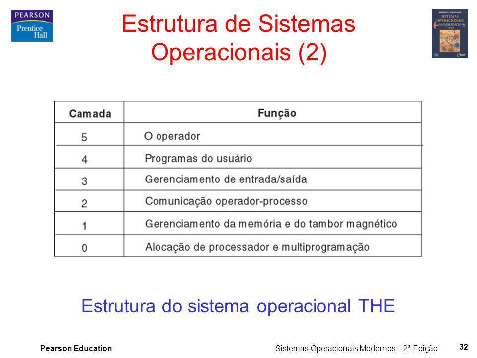 Pearson Education Sistemas Operacionais Modernos – 2ª Edição 32 Estrutura de Sistemas Operacionais (2) Estrutura do sistema operacional THE