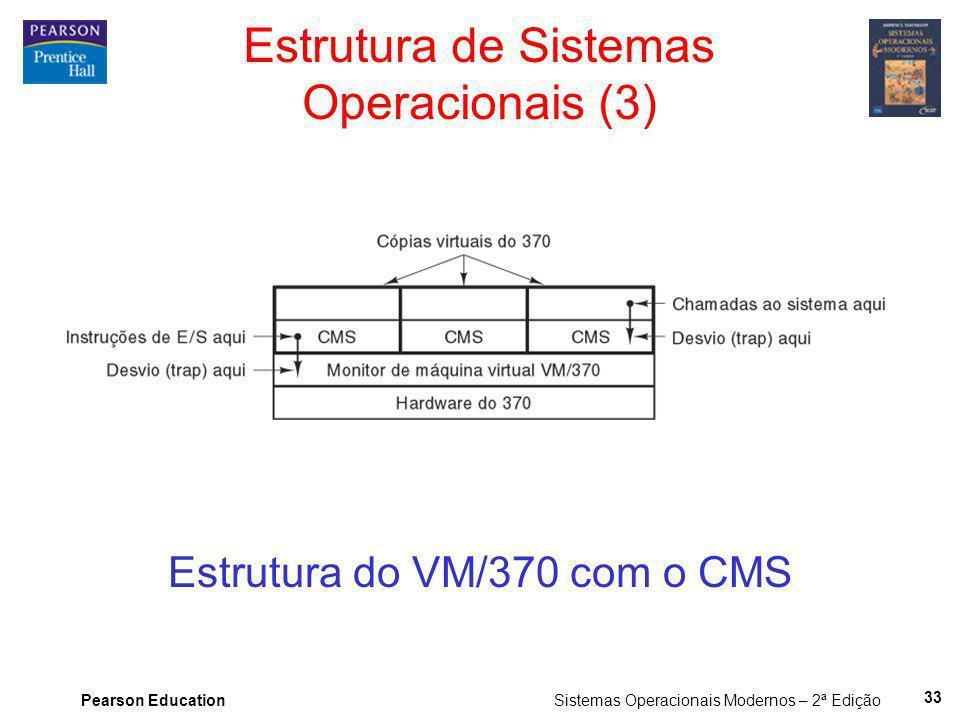 Pearson Education Sistemas Operacionais Modernos – 2ª Edição 33 Estrutura de Sistemas Operacionais (3) Estrutura do VM/370 com o CMS