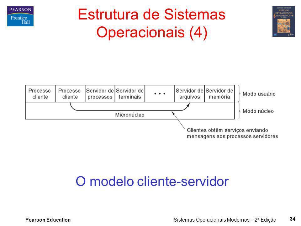 Pearson Education Sistemas Operacionais Modernos – 2ª Edição 34 Estrutura de Sistemas Operacionais (4) O modelo cliente-servidor