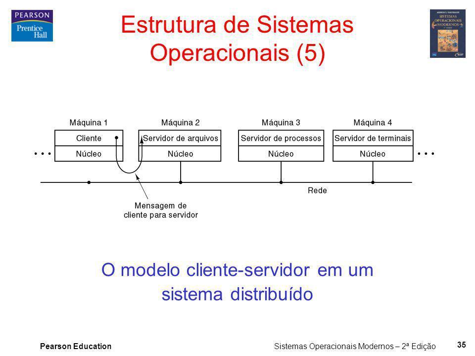 Pearson Education Sistemas Operacionais Modernos – 2ª Edição 35 Estrutura de Sistemas Operacionais (5) O modelo cliente-servidor em um sistema distrib