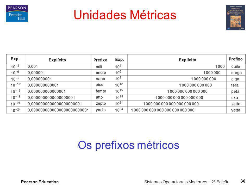 Pearson Education Sistemas Operacionais Modernos – 2ª Edição 36 Unidades Métricas Os prefixos métricos