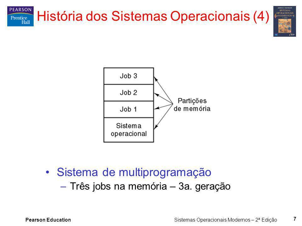 Pearson Education Sistemas Operacionais Modernos – 2ª Edição 7 Sistema de multiprogramação –Três jobs na memória – 3a. geração História dos Sistemas O