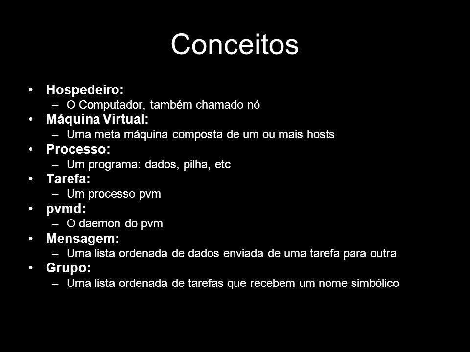 Conceitos Hospedeiro: –O Computador, também chamado nó Máquina Virtual: –Uma meta máquina composta de um ou mais hosts Processo: –Um programa: dados,