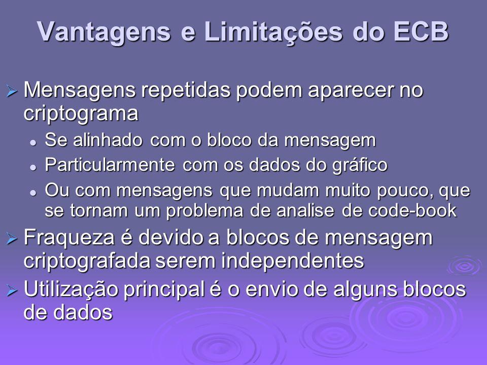 Vantagens e Limitações do ECB Mensagens repetidas podem aparecer no criptograma Mensagens repetidas podem aparecer no criptograma Se alinhado com o bl