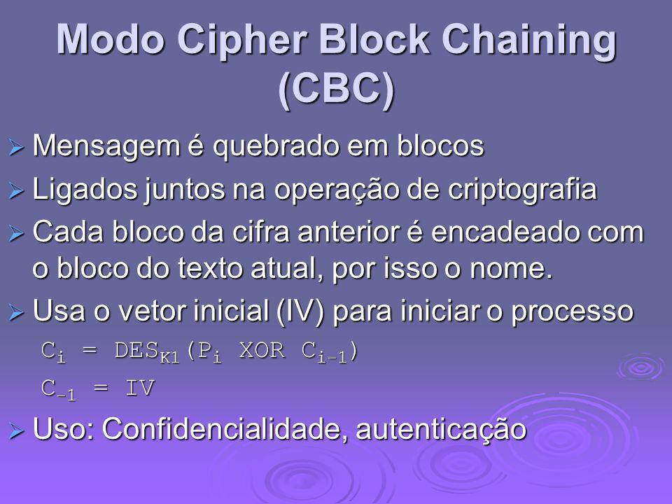 Modo Cipher Block Chaining (CBC) Mensagem é quebrado em blocos Mensagem é quebrado em blocos Ligados juntos na operação de criptografia Ligados juntos