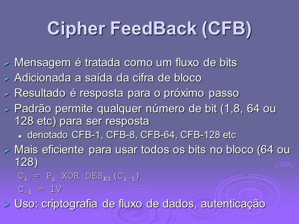 Cipher FeedBack (CFB) Mensagem é tratada como um fluxo de bits Mensagem é tratada como um fluxo de bits Adicionada a saída da cifra de bloco Adicionad