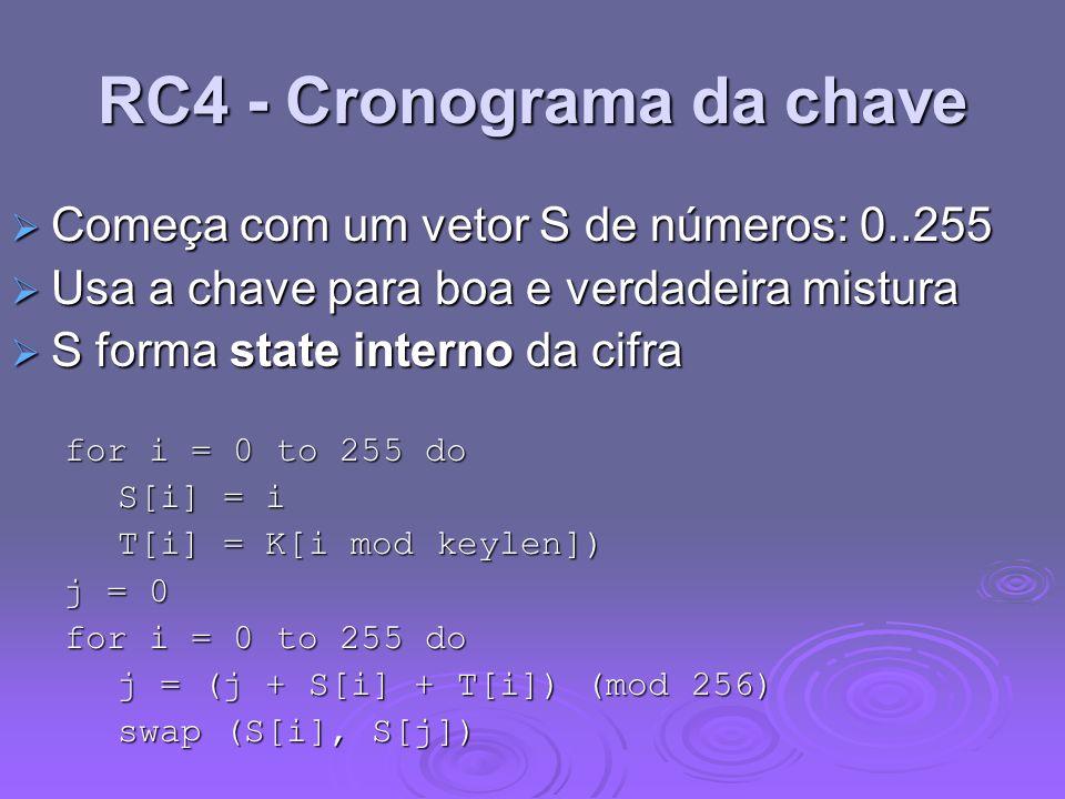 RC4 - Cronograma da chave Começa com um vetor S de números: 0..255 Começa com um vetor S de números: 0..255 Usa a chave para boa e verdadeira mistura