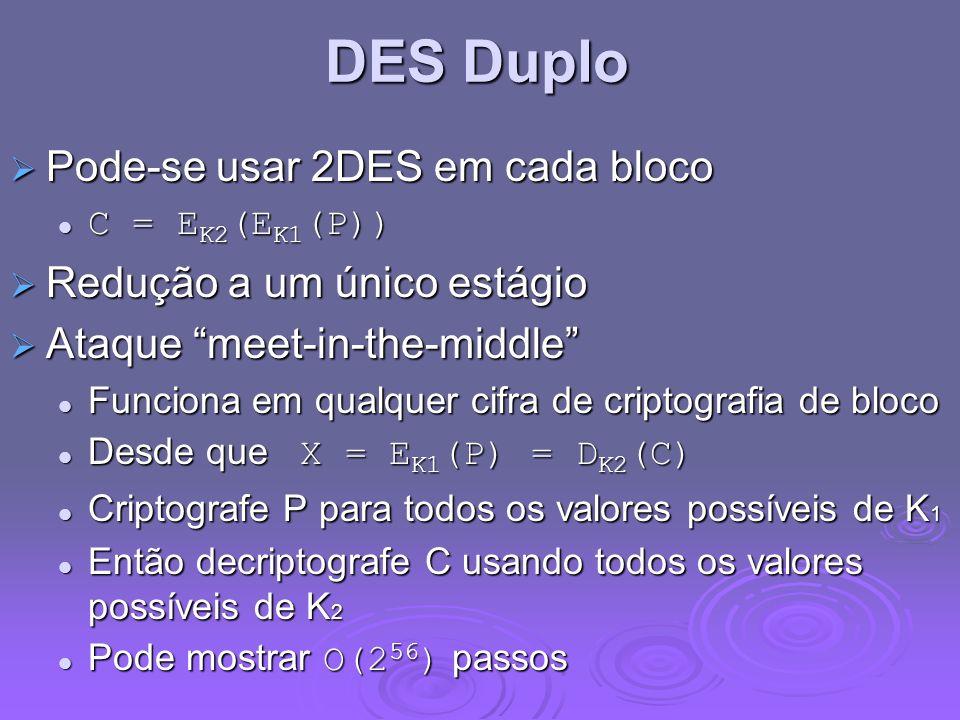 DES Duplo Pode-se usar 2DES em cada bloco Pode-se usar 2DES em cada bloco C = E K2 (E K1 (P)) C = E K2 (E K1 (P)) Redução a um único estágio Redução a