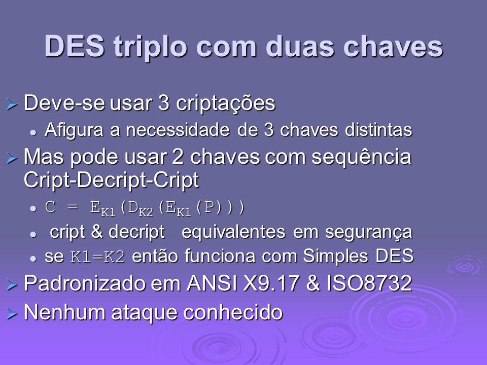 DES triplo com duas chaves Deve-se usar 3 criptações Deve-se usar 3 criptações Afigura a necessidade de 3 chaves distintas Afigura a necessidade de 3