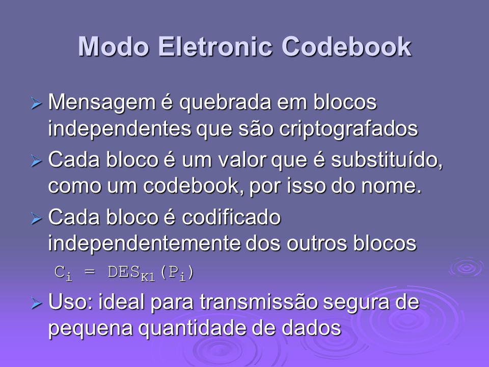Modo Eletronic Codebook Mensagem é quebrada em blocos independentes que são criptografados Mensagem é quebrada em blocos independentes que são criptog