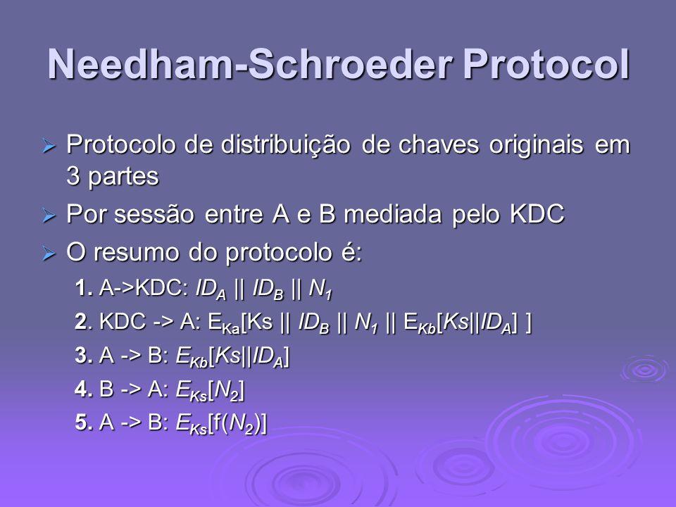 Needham-Schroeder Protocol Protocolo de distribuição de chaves originais em 3 partes Protocolo de distribuição de chaves originais em 3 partes Por ses