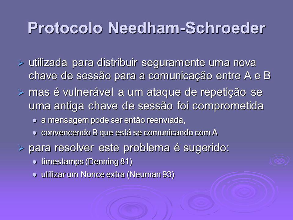 Protocolo Needham-Schroeder utilizada para distribuir seguramente uma nova chave de sessão para a comunicação entre A e B utilizada para distribuir se