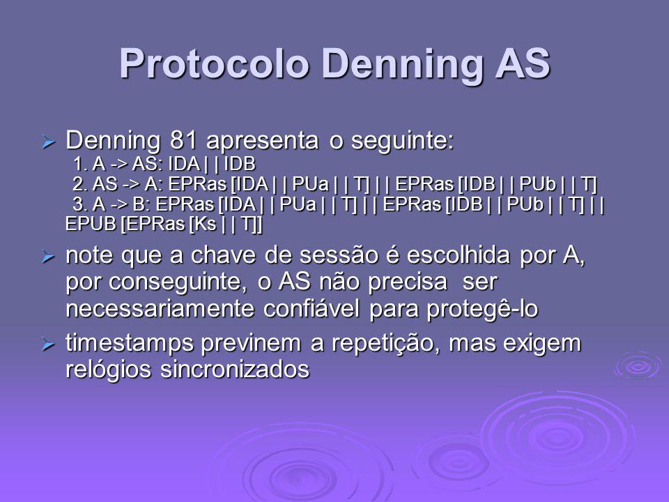 Protocolo Denning AS Denning 81 apresenta o seguinte: 1. A -> AS: IDA | | IDB 2. AS -> A: EPRas [IDA | | PUa | | T] | | EPRas [IDB | | PUb | | T] 3. A