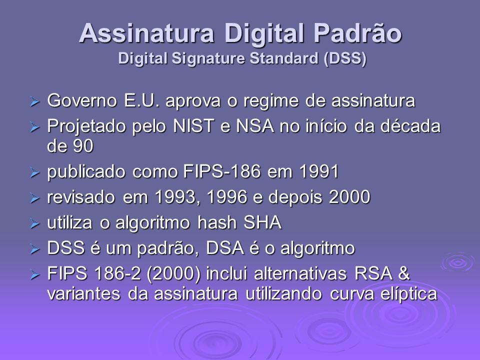 Assinatura Digital Padrão Digital Signature Standard (DSS) Governo E.U. aprova o regime de assinatura Governo E.U. aprova o regime de assinatura Proje