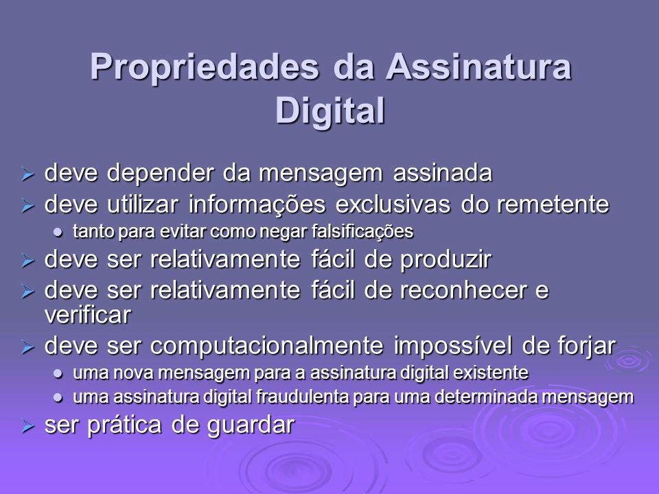 Propriedades da Assinatura Digital deve depender da mensagem assinada deve depender da mensagem assinada deve utilizar informações exclusivas do remet