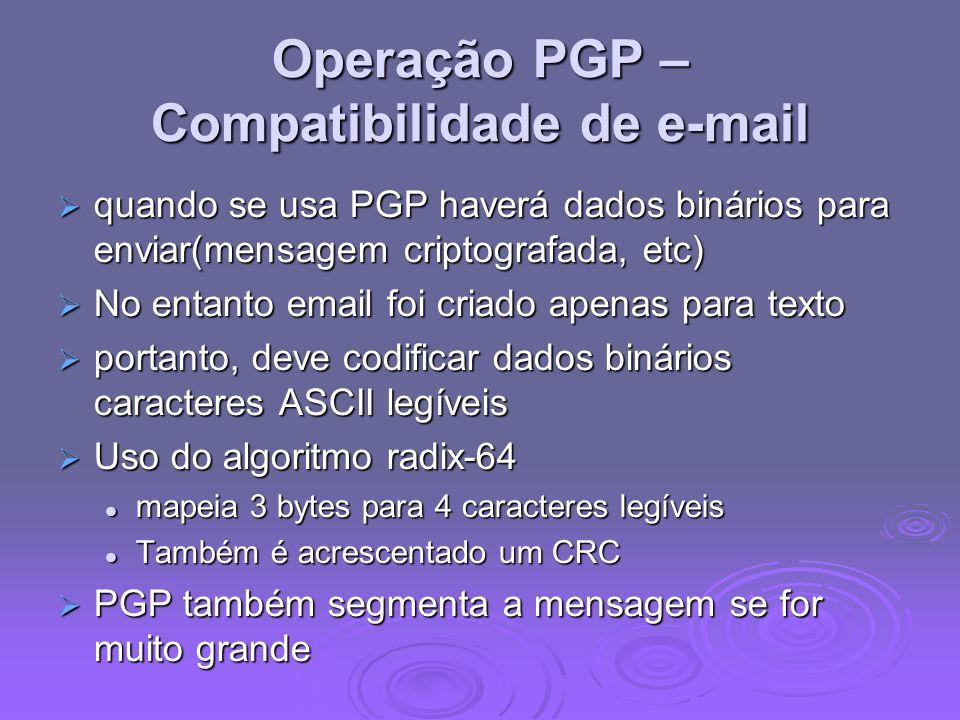 Operação PGP – Compatibilidade de e-mail quando se usa PGP haverá dados binários para enviar(mensagem criptografada, etc) quando se usa PGP haverá dad