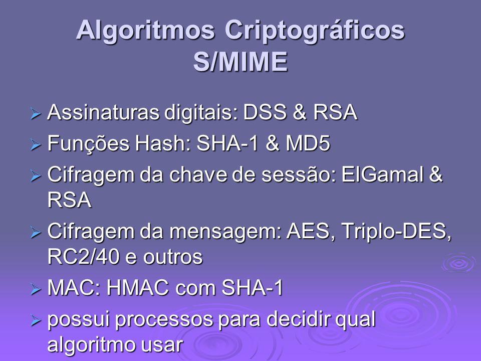 Algoritmos Criptográficos S/MIME Assinaturas digitais: DSS & RSA Assinaturas digitais: DSS & RSA Funções Hash: SHA-1 & MD5 Funções Hash: SHA-1 & MD5 C