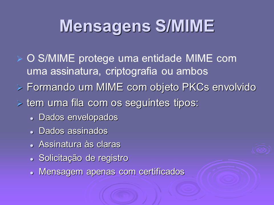 Mensagens S/MIME O S/MIME protege uma entidade MIME com uma assinatura, criptografia ou ambos Formando um MIME com objeto PKCs envolvido Formando um M