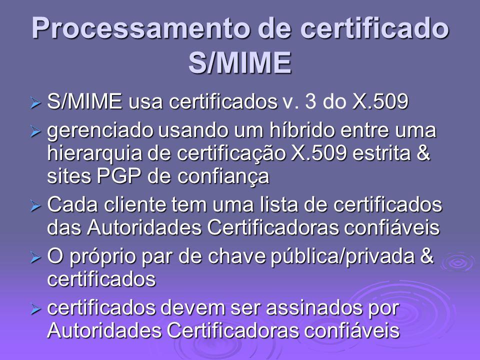 Processamento de certificado S/MIME S/MIME usa certificados X.509 S/MIME usa certificados v. 3 do X.509 gerenciado usando um híbrido entre uma hierarq