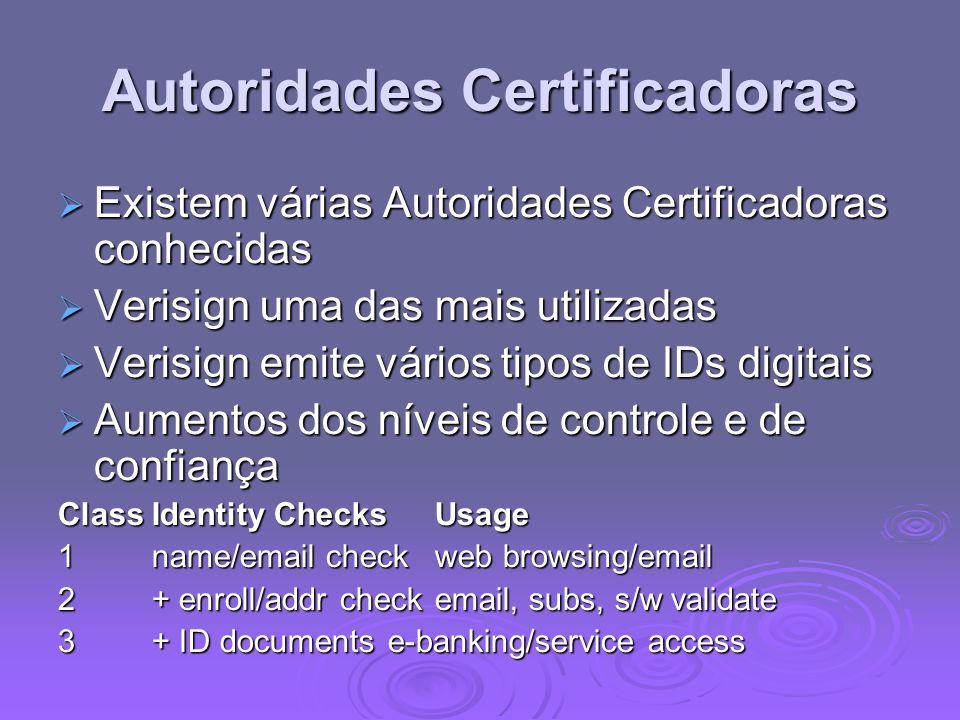 Autoridades Certificadoras Existem várias Autoridades Certificadoras conhecidas Existem várias Autoridades Certificadoras conhecidas Verisign uma das