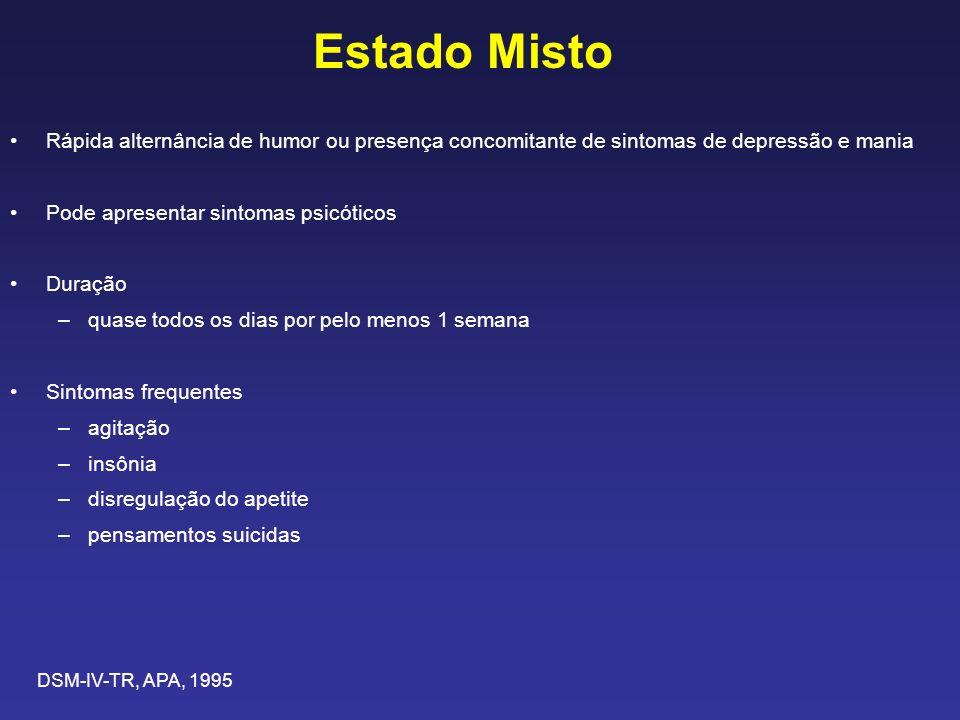 Estado Misto Rápida alternância de humor ou presença concomitante de sintomas de depressão e mania Pode apresentar sintomas psicóticos Duração –quase