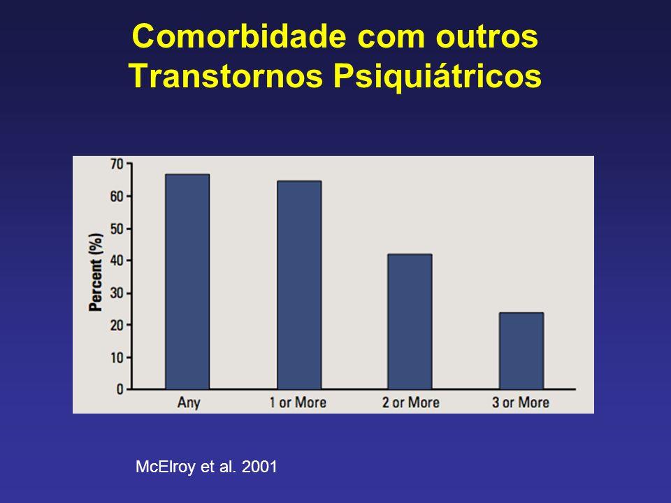 Comorbidade com outros Transtornos Psiquiátricos McElroy et al. 2001