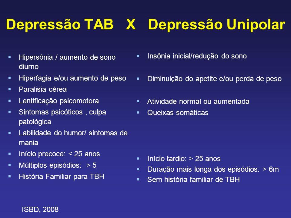 Depressão TAB X Depressão Unipolar Hipersônia / aumento de sono diurno Hiperfagia e/ou aumento de peso Paralisia cérea Lentificação psicomotora Sintom