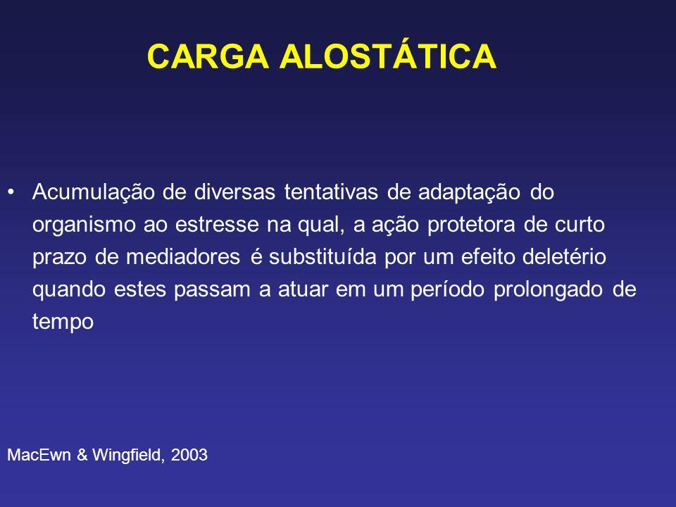 CARGA ALOSTÁTICA Acumulação de diversas tentativas de adaptação do organismo ao estresse na qual, a ação protetora de curto prazo de mediadores é substituída por um efeito deletério quando estes passam a atuar em um período prolongado de tempo MacEwn & Wingfield, 2003