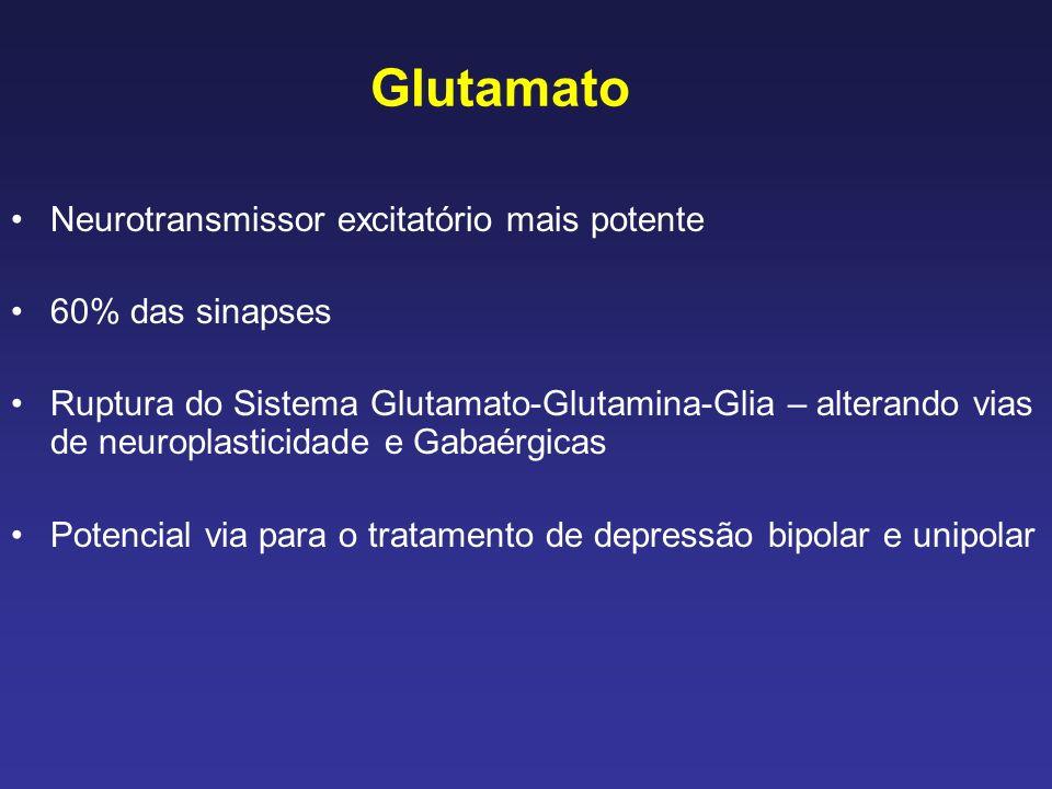 Glutamato Neurotransmissor excitatório mais potente 60% das sinapses Ruptura do Sistema Glutamato-Glutamina-Glia – alterando vias de neuroplasticidade e Gabaérgicas Potencial via para o tratamento de depressão bipolar e unipolar