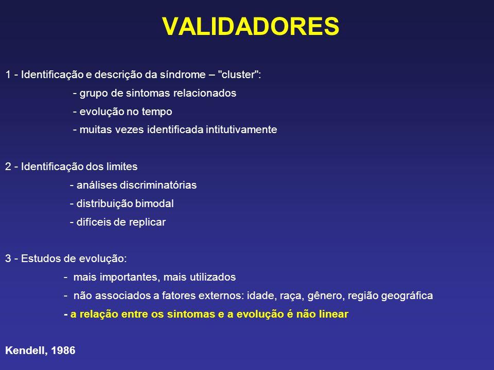 VALIDADORES 1 - Identificação e descrição da síndrome –