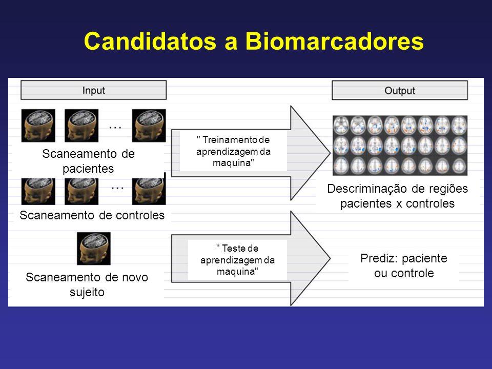 Candidatos a Biomarcadores Scaneamento de pacientes Scaneamento de controles Scaneamento de novo sujeito Treinamento de aprendizagem da maquina Teste de aprendizagem da maquina Descriminação de regiões pacientes x controles Prediz: paciente ou controle