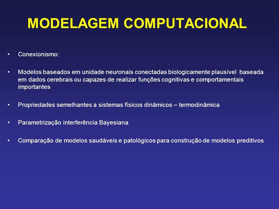 MODELAGEM COMPUTACIONAL Conexionismo: Modelos baseados em unidade neuronais conectadas biologicamente plausível baseada em dados cerebrais ou capazes de realizar funções cognitivas e comportamentais importantes Propriedades semelhantes a sistemas físicos dinâmicos – termodinâmica Parametrização interferência Bayesiana Comparação de modelos saudáveis e patológicos para construção de modelos preditivos