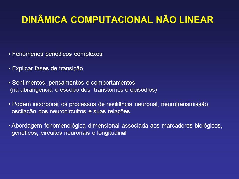 DINÂMICA COMPUTACIONAL NÃO LINEAR Fenômenos periódicos complexos Fxplicar fases de transição Sentimentos, pensamentos e comportamentos (na abrangência