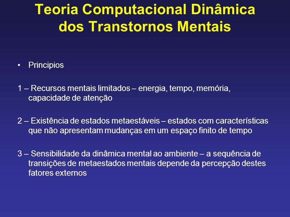 Teoria Computacional Dinâmica dos Transtornos Mentais Principios 1 – Recursos mentais limitados – energia, tempo, memória, capacidade de atenção 2 – Existência de estados metaestáveis – estados com características que não apresentam mudanças em um espaço finito de tempo 3 – Sensibilidade da dinâmica mental ao ambiente – a sequência de transições de metaestados mentais depende da percepção destes fatores externos