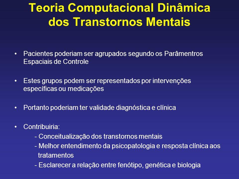Teoria Computacional Dinâmica dos Transtornos Mentais Pacientes poderiam ser agrupados segundo os Parâmentros Espaciais de Controle Estes grupos podem