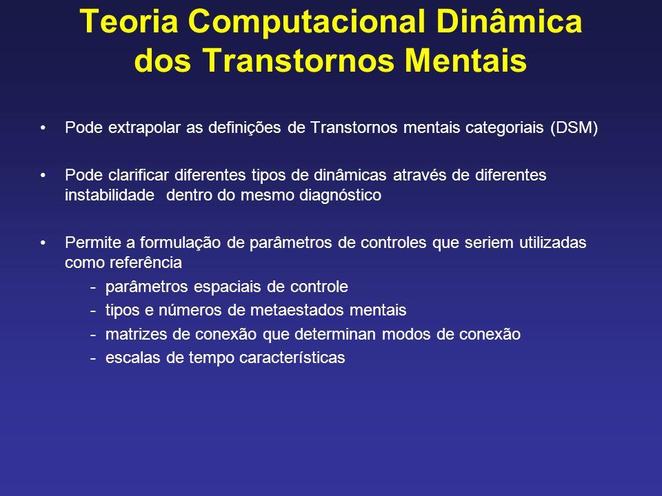 Teoria Computacional Dinâmica dos Transtornos Mentais Pode extrapolar as definições de Transtornos mentais categoriais (DSM) Pode clarificar diferentes tipos de dinâmicas através de diferentes instabilidade dentro do mesmo diagnóstico Permite a formulação de parâmetros de controles que seriem utilizadas como referência - parâmetros espaciais de controle - tipos e números de metaestados mentais - matrizes de conexão que determinan modos de conexão - escalas de tempo características