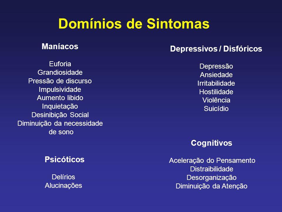 Erro diagnóstico Hirschfeld et al. 2003