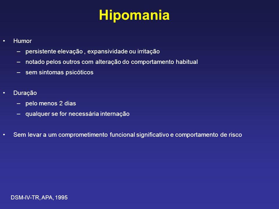 Hipomania Humor –persistente elevação, expansividade ou irritação –notado pelos outros com alteração do comportamento habitual –sem sintomas psicótico