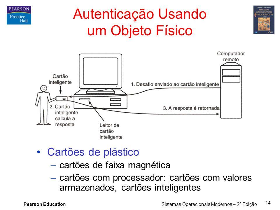 Pearson Education Sistemas Operacionais Modernos – 2ª Edição 14 Autenticação Usando um Objeto Físico Cartões de plástico –cartões de faixa magnética –