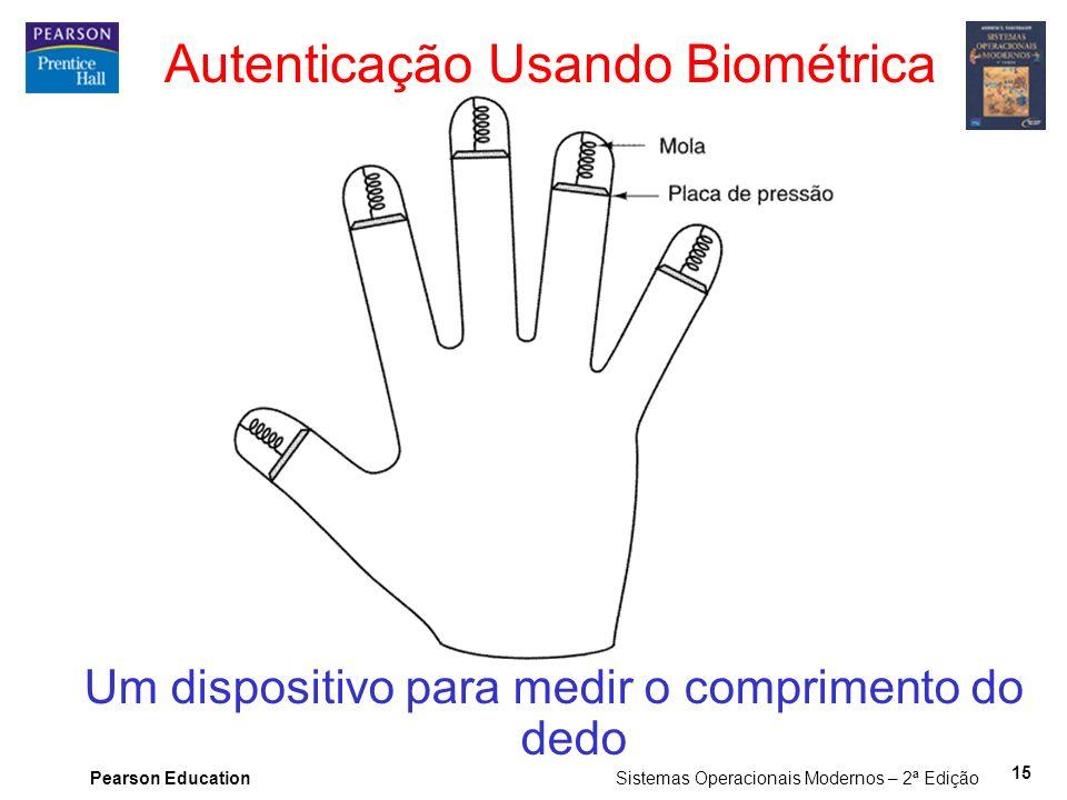 Pearson Education Sistemas Operacionais Modernos – 2ª Edição 15 Autenticação Usando Biométrica Um dispositivo para medir o comprimento do dedo