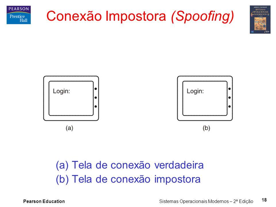 Pearson Education Sistemas Operacionais Modernos – 2ª Edição 18 Conexão Impostora (Spoofing) (a) Tela de conexão verdadeira (b) Tela de conexão impost