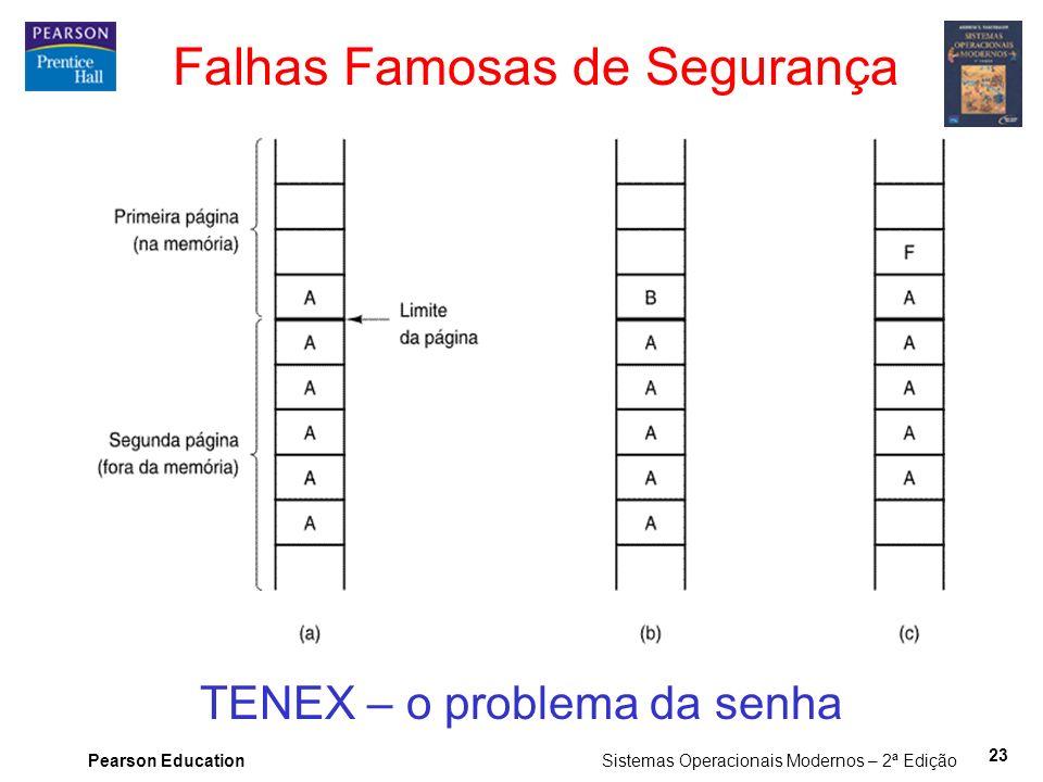 Pearson Education Sistemas Operacionais Modernos – 2ª Edição 23 Falhas Famosas de Segurança TENEX – o problema da senha