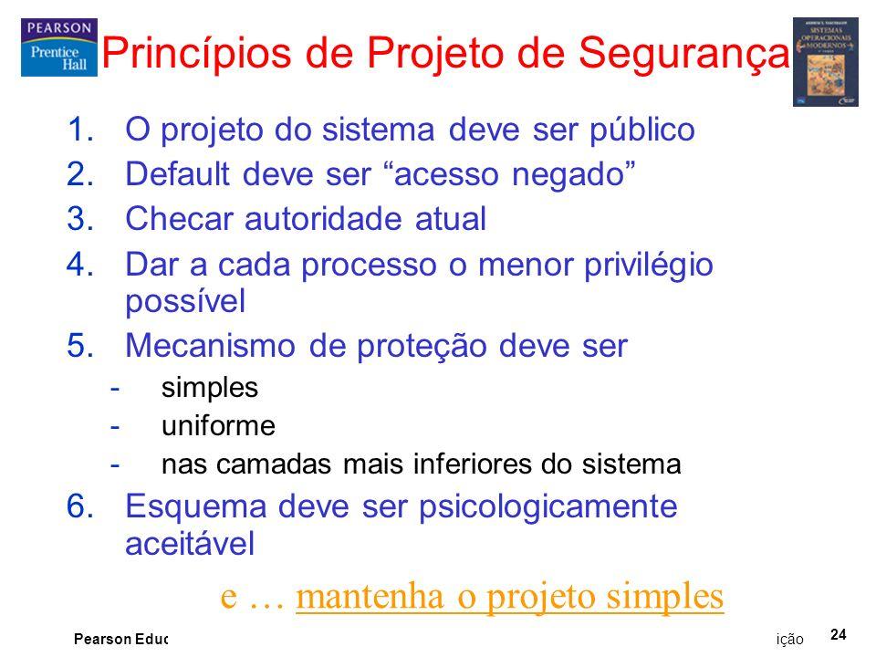 Pearson Education Sistemas Operacionais Modernos – 2ª Edição 24 Princípios de Projeto de Segurança 1.O projeto do sistema deve ser público 2.Default d